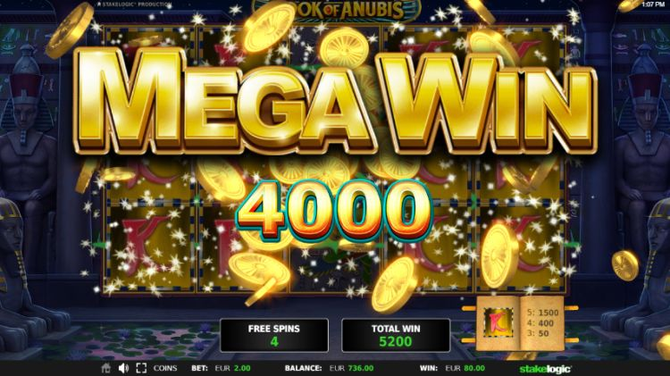 Book of Anubis slots review (Stakelogic) - SuperBigWin com