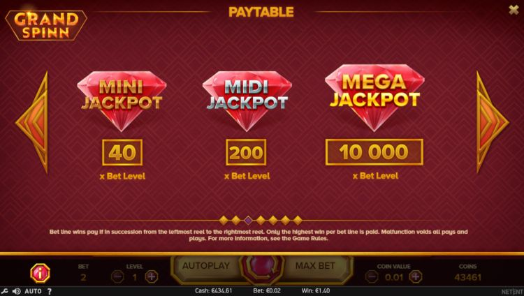 grand-spinn-slot-review-netent-jackpots