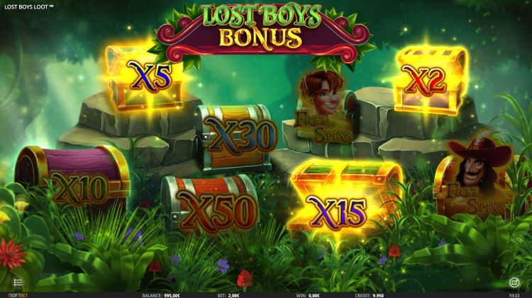 Lost Boys Loot review isoftbet