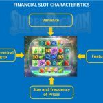 slot-strategies-1-financial-slot-characteristics
