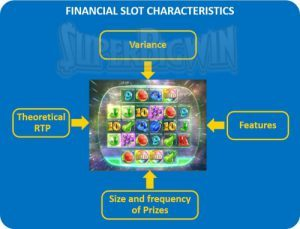 slot-strategies-1-financial-slot-characteristics