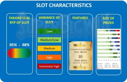 slot-strategies-2-financial-slot-definitions